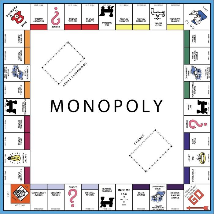 Monopoly example