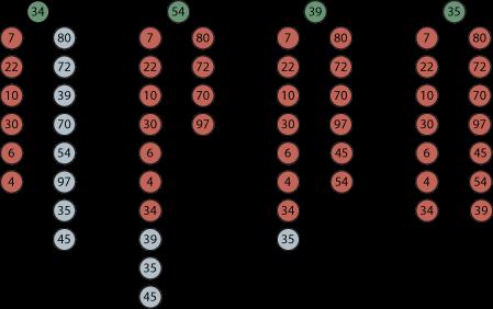 mediandiagram.png