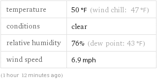 weatherAlpha.png
