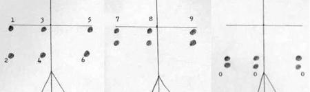 numeric code scheme from Roscoe manuscript