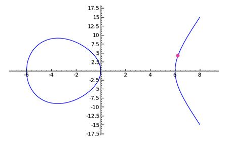 elliptic-curve-6.jpg