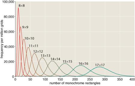 random-grid-stats.png