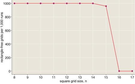 success-graph.png