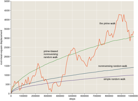 rms-graph5.png