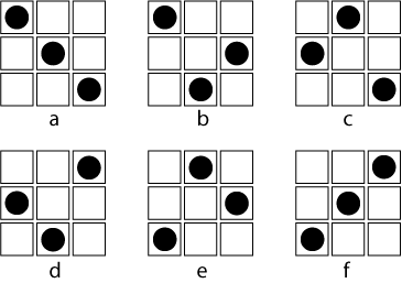 dot patterns for the six 3x3 permutation matrices