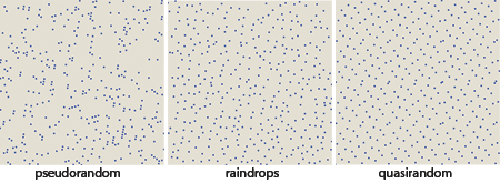 pseudorandom, quasirandom and raindrop patterns