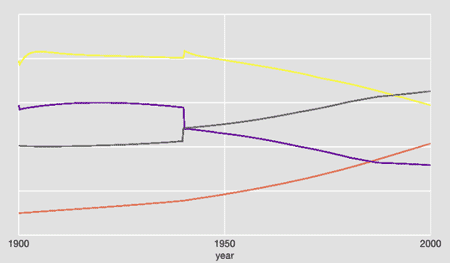 Glitch in 1940