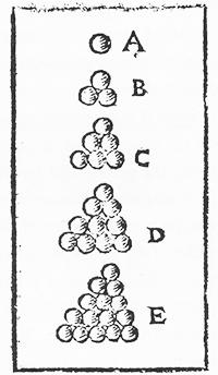Kepler hexagons