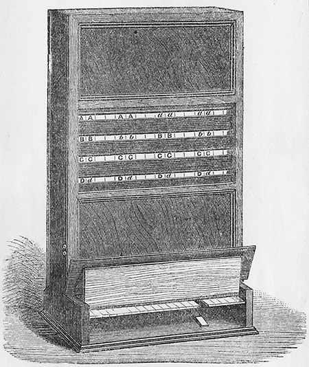 Jevons Logic Machine, from the frontispiece of Princples of Science