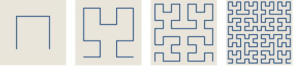 The first through fourth generations of the Hilbert curve