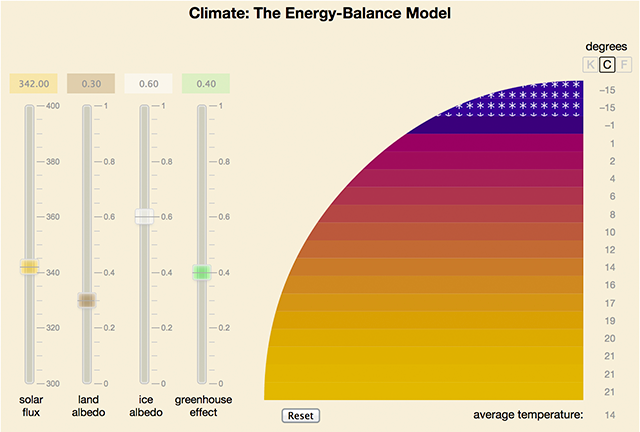 Screen grab of the energy-balance model user interface