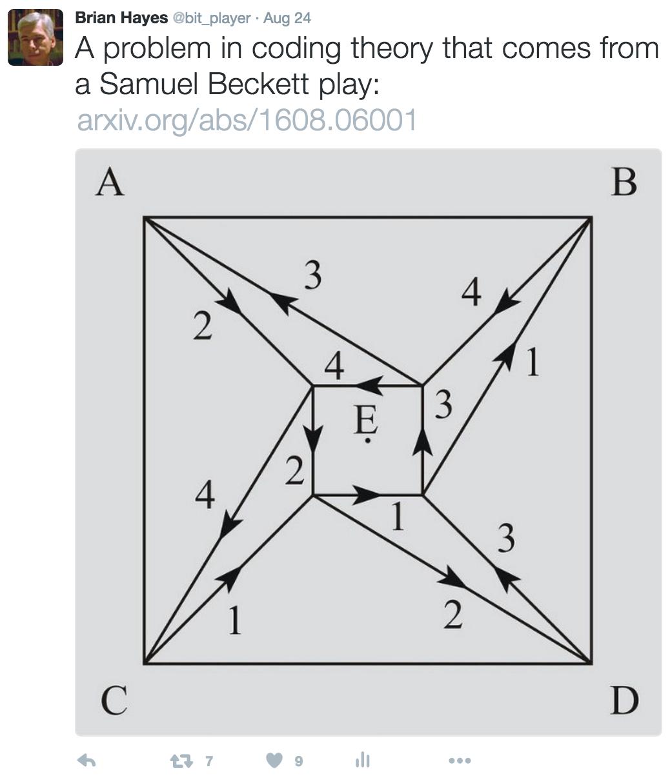 Beckett tweet