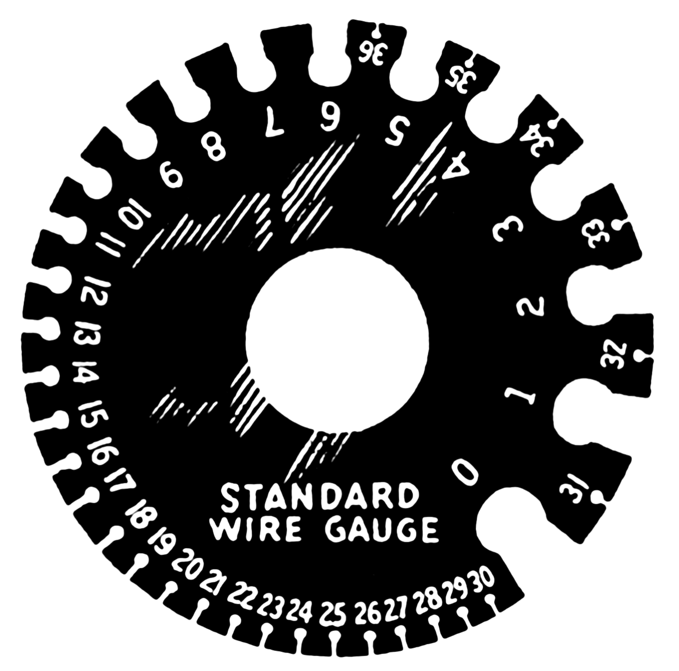 Wire gauge PSF Wikipedia