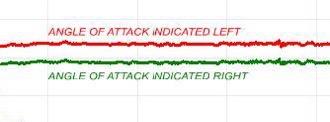 Lion Air 610 flight data chart AoA detail