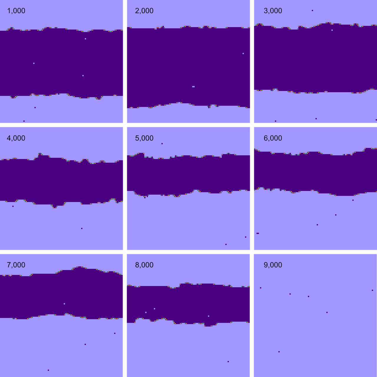 Extinction of a river at T=1 nine panels