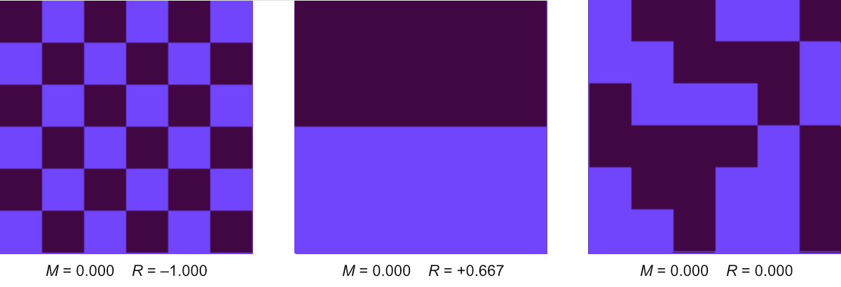 Three patterns with magnetization zero.