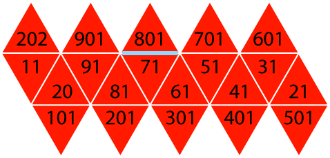 numbered icosahedral folding net